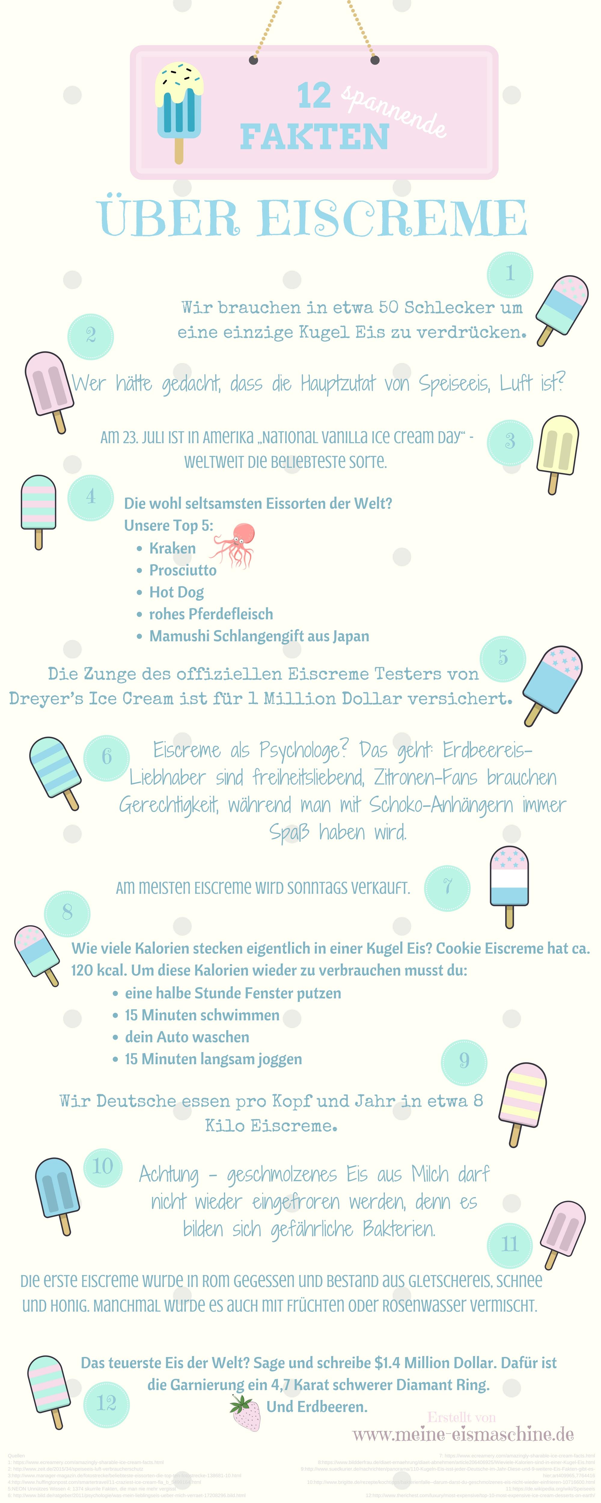 Tatsachen Ueber Deutschland(1)